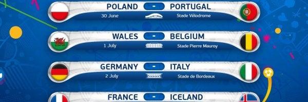 Cuadro de cuartos de final de la Eurocopa
