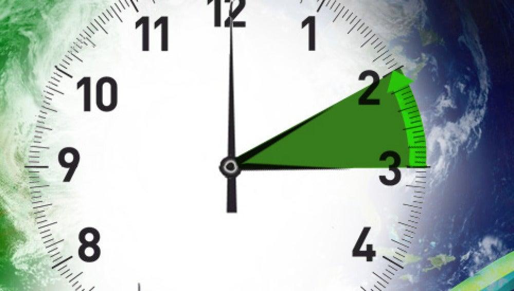 Cambio de hora, el domingo a las 3 serán las 2