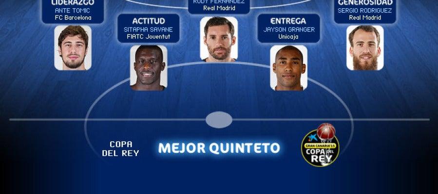 Mejor quinteto de la Copa del Rey 2015