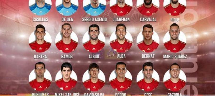 Convocatoria de la Selección Española de Fútbol