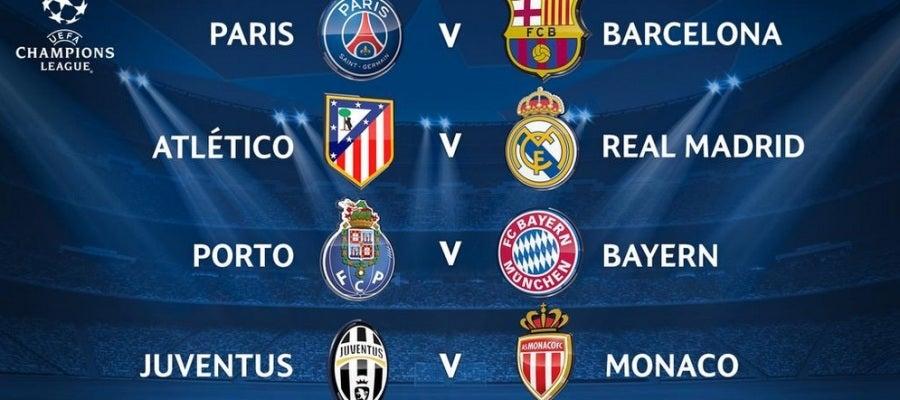 Sorteo cuartos de final de UEFA Champions League 2015