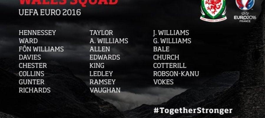 Lista de convocados de Gales para la Eurocopa