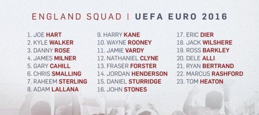 Convocatoria de Inglaterra para la Eurocopa