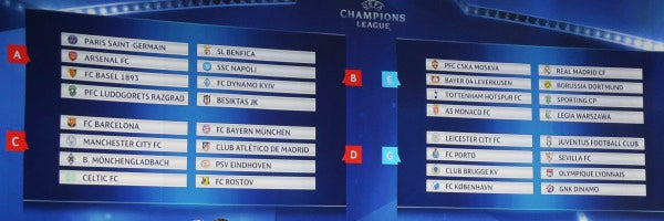 Panorámica de los ocho grupos de la Champions League.