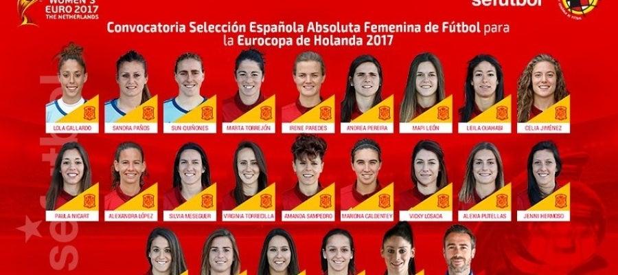Lista de convocadas para la Eurocopa 2017