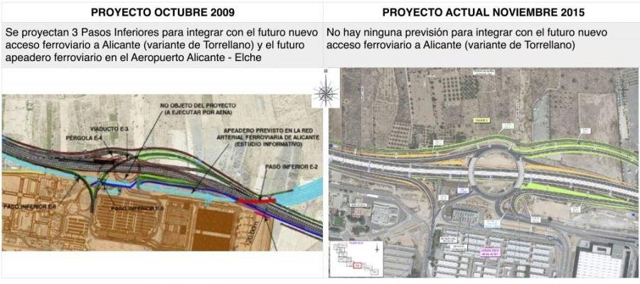 Proyecto de la duplicación carretera N-338 Aeropuerto Alicante - Elche