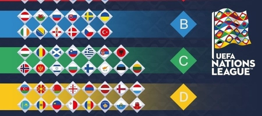 Así ha quedado los cuatro grupos de la UEFA Nations League