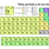Los elementos químicos