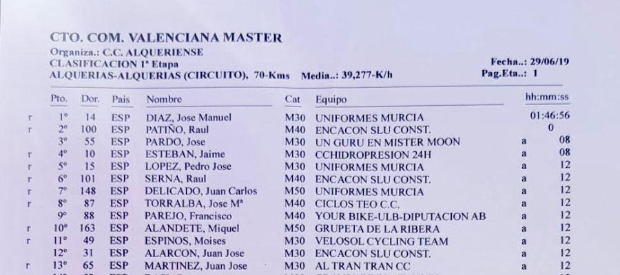 Clasificación general del autonómico de carretera en categoría Máster.