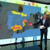 Baleares y Canarias podrían perder hasta un 42% y 30% de su PIB por la caída del turismo por el coronavirus