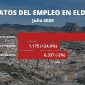 Elda, motor de reactivación económica de la Comunidad Valenciana