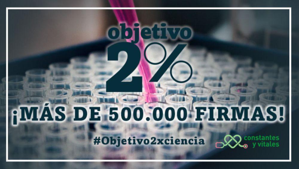 La campaña de Atresmedia para que la inversión en ciencia se eleve al 2% del PIB logra el apoyo de más de 500.000 firmas