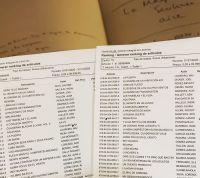 Un clásico cronopio: la lista de los libros más vendidos del año