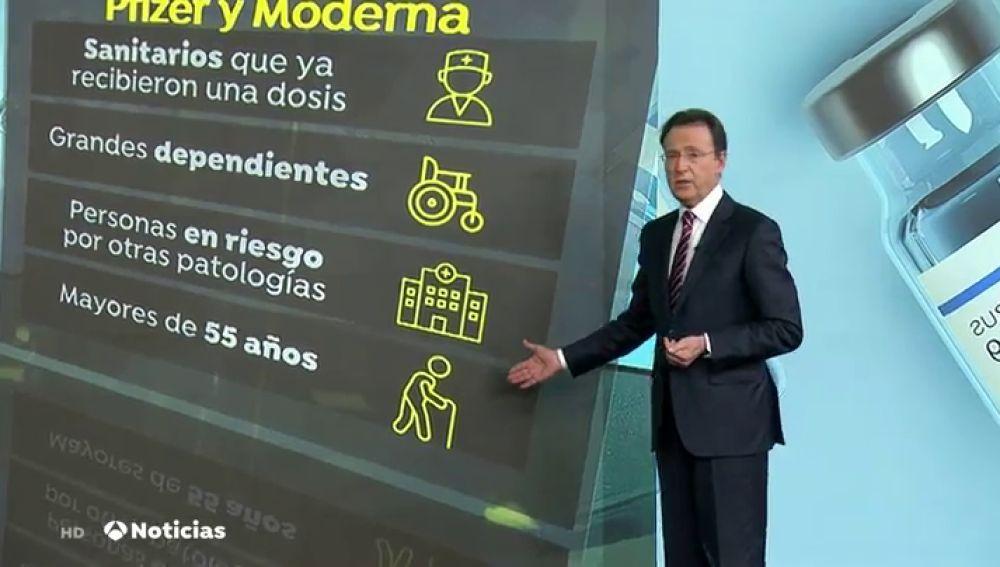 La divertida explicación de Matías Prats sobre el icono que han dedicado a los mayores de 55 en el informativo