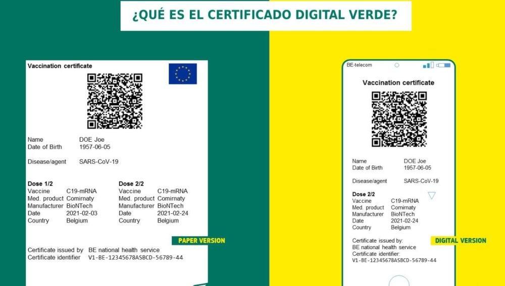 ¿En qué consiste el pasaporte verde Covid impulsado por Europa y que apoya España?