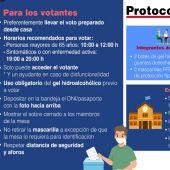 Protocolo sanitario para las elecciones en Madrid del 4 de mayo: Estas son todas las medidas