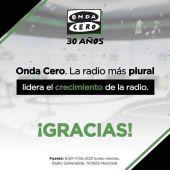 Onda Cero Cuenca, líder en el tramo local de la radio generalista