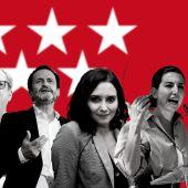 Últimas encuestas Madrid: Ayuso ganará holgadamente y el bloque de izquierdas no podrá sumar mayoría absoluta