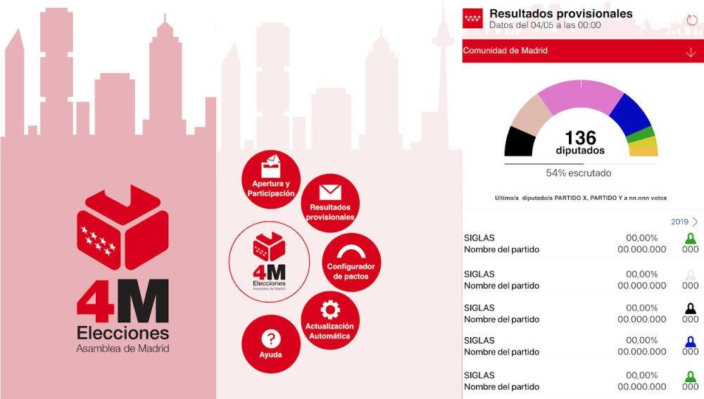 Elecciones Madrid: Cómo descargar la App de la Comunidad para consultar el aforo del colegio electoral y los resultados