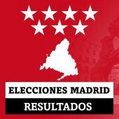 Mapa por municipios y barrios de los resultados de las elecciones de Madrid 2021