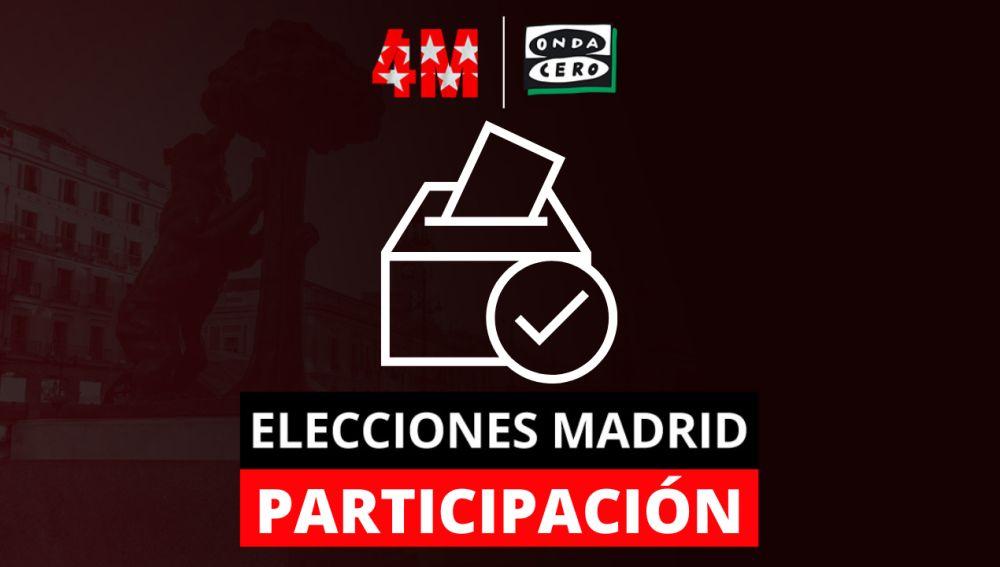 Este fue el resultado y los datos de participación en las elecciones en Madrid 2019