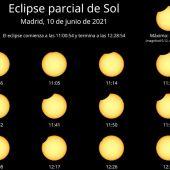 Eclipse solar 2021: Hora y dónde ver en España hoy