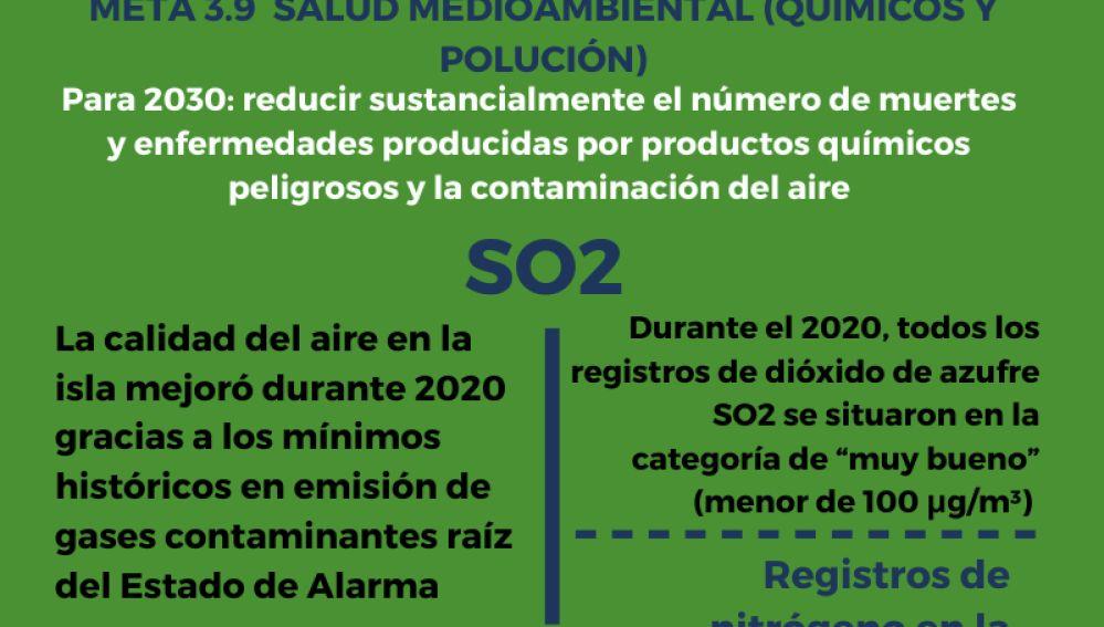 Calidad del aire en Ibiza 2020