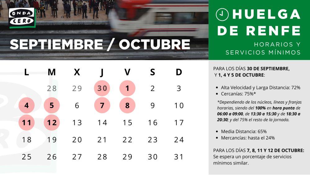 Calendario de la huelga de Renfe - Septiembre y octubre de 2021