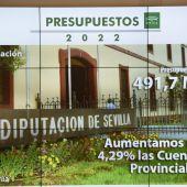 El presupuesto de Diputación de Sevilla asciende a 491,7 millones de euros, lo que supone un incremento del 4%
