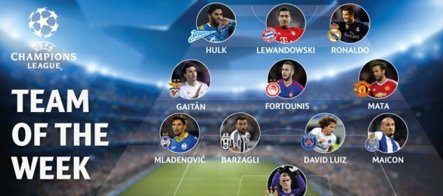 Equipo de la segunda jornada de la Champions League