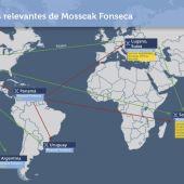 Mossack Fonseca y los 'papeles de Panamá' - Los Papeles de Panamá