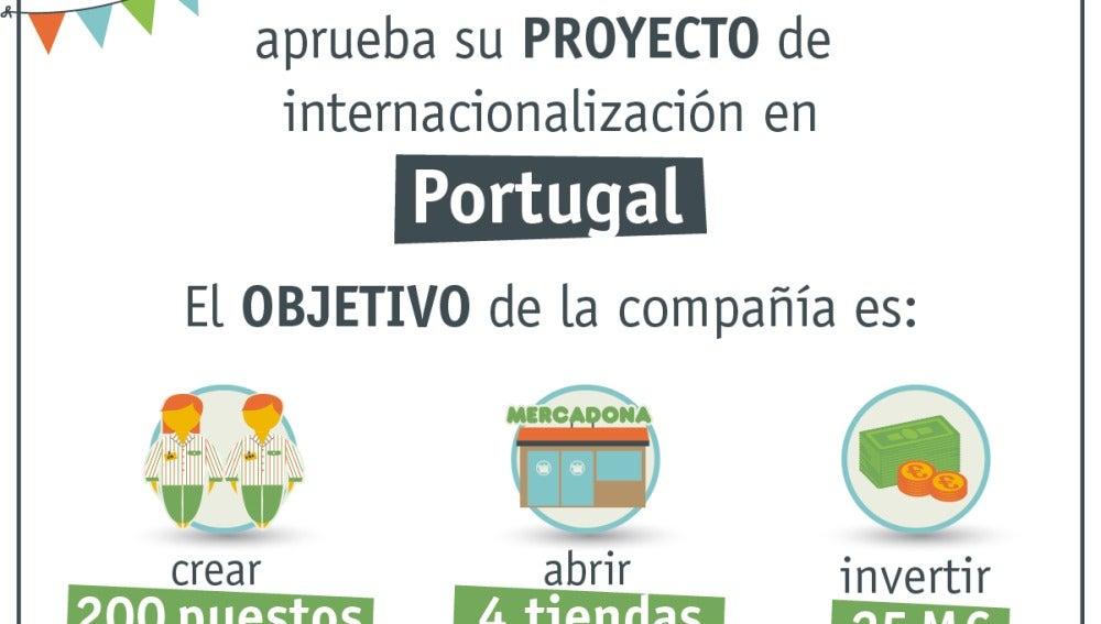 Mercadona Portugal 3