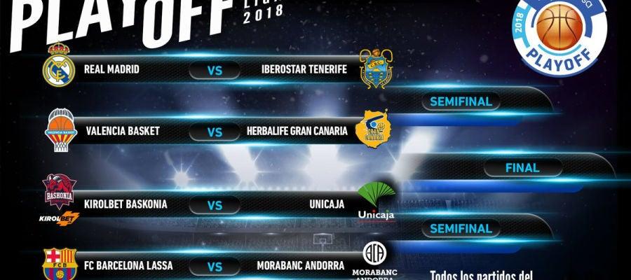 Emparejamiento de los Playoffs de la Liga Endesa 2018