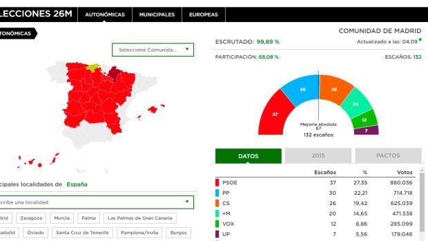 Consulta los resultados de las autonómicas, municipales y europeas