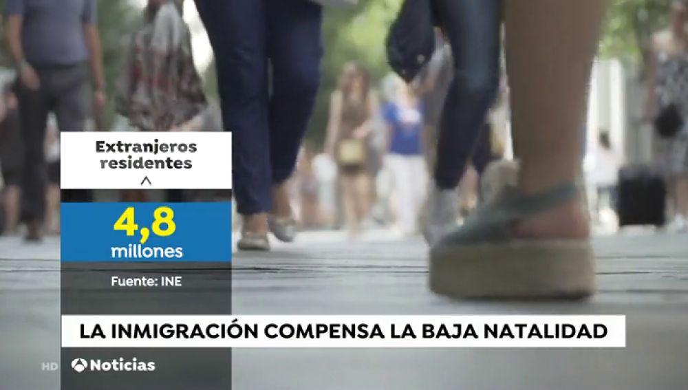 La inmigración compensa la baja natalidad en España