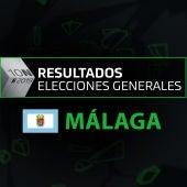 Resultados elecciones generales 10N en la provincia de Málaga
