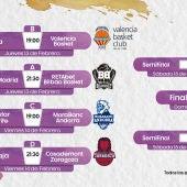 Cuadro del sorteo de Copa Rey baloncesto 2020
