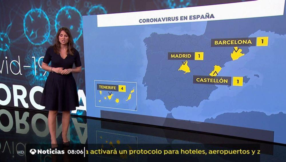 Siete casos confirmados de coronavirus en España