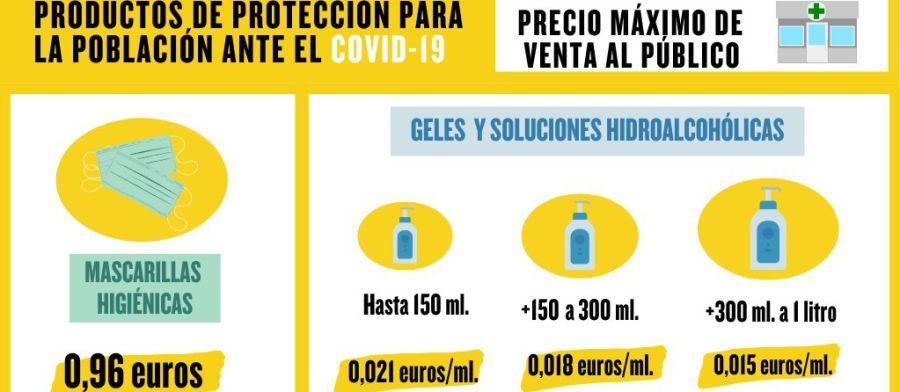 El Gobierno regula el precio máximo de mascarillas y geles