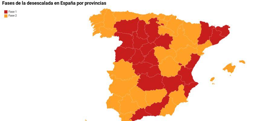 Fases de la desescalada en España por provincias