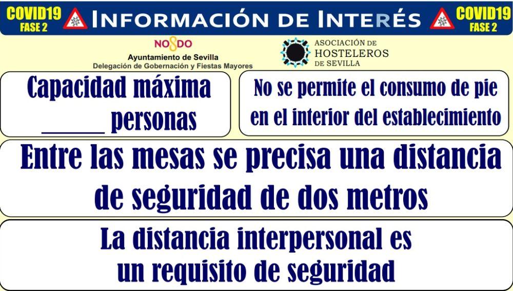 Imagen del cartel que el Ayuntamiento de Sevilla ha recomendado usar a todos los establecimientos hosteleros