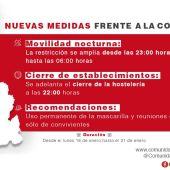 Resumen medidas Covid-19 Comunidad de Madrid