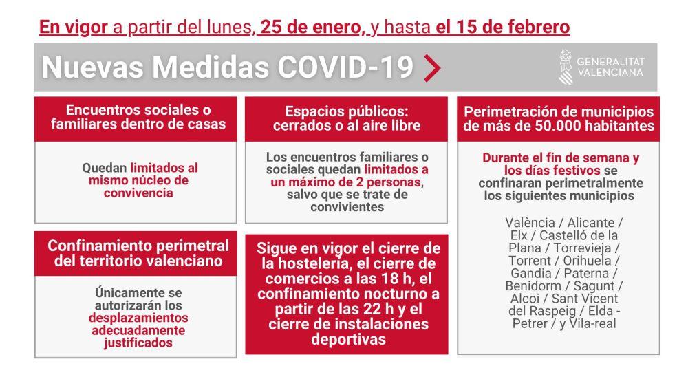 Nuevas restricciones decretadas por la Generalitat Valenciana.