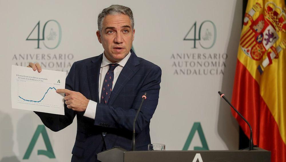 El portavoz del Ejecutivo y consejero de la Presidencia, Elías Bendodo