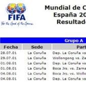 Mundialito de Clubes A Coruña 2001