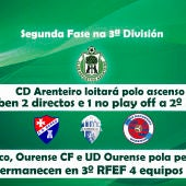 Segunda fase na terceira división galega