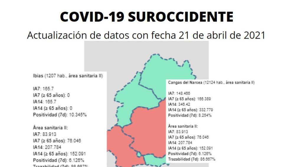 El miércoles 21 de abril se cerró con 0 casos en el Área II