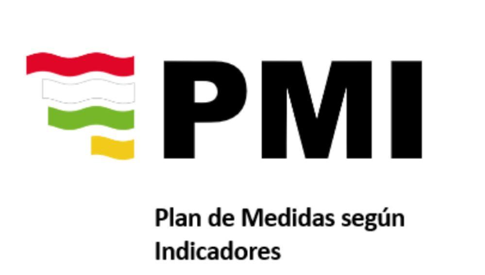 Plan de medidas según indicadores vigente en La Rioja a partir del 9 de mayo de 2021