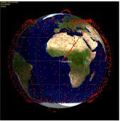 Saturación satélites
