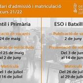 Se abre el proceso de admisión para el curso 2021-2022 en Infantil y Primaria y para Formación Profesional